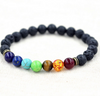 Chakra Healing Collection