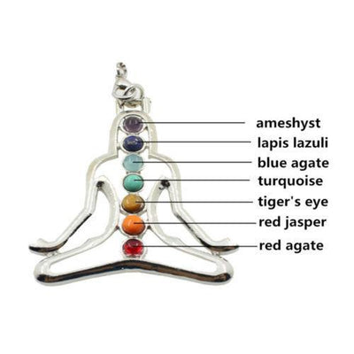 Necklace - FREE - Chakra Pendant Necklace (Just Pay Shipping)