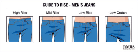Rise of jeans
