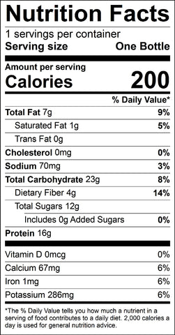Strawberry Chia Nutrition Facts Image