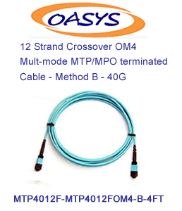 OASYS Cable MPO/MTP 12 Fiber Cable Crossover Assembly MTP4012F-MTP4012FOM4-B-4FT Method B Pin 1 to Pin 12 configuration