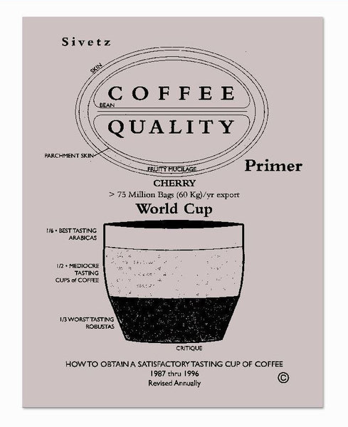 Coffee Technology Primer Only