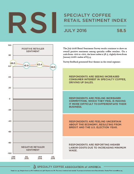Specialty Coffee Retail Sentiment Index (RSI) July 2016