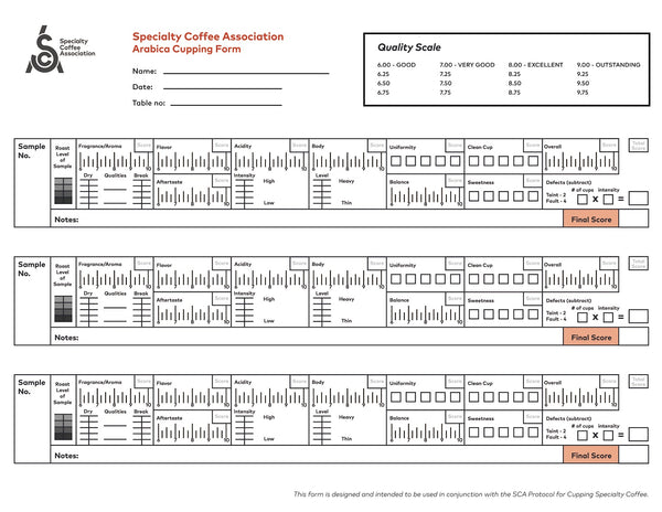 SCA Arabica Cupping Form (Digital)
