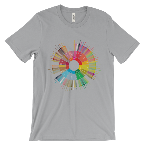 The Coffee Taster's Flavor Wheel T-Shirt