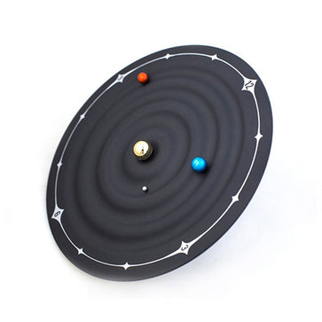 Galaxy Orbit Magnetic Clock