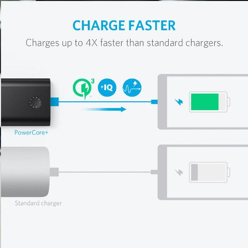Anker PowerCore+ 10050 mAh with Quick Charge 3.0
