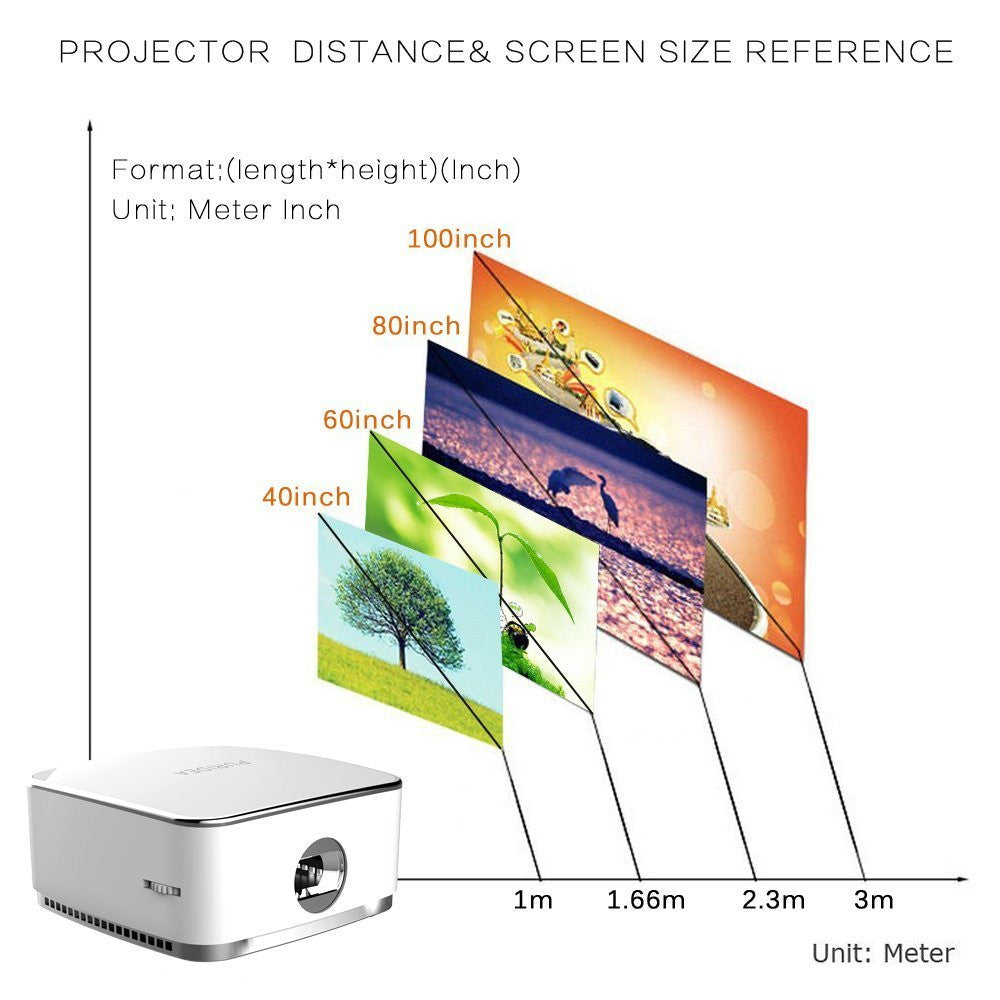 PURIDEA Portable Pocket Projector with Speaker - Chikili.com