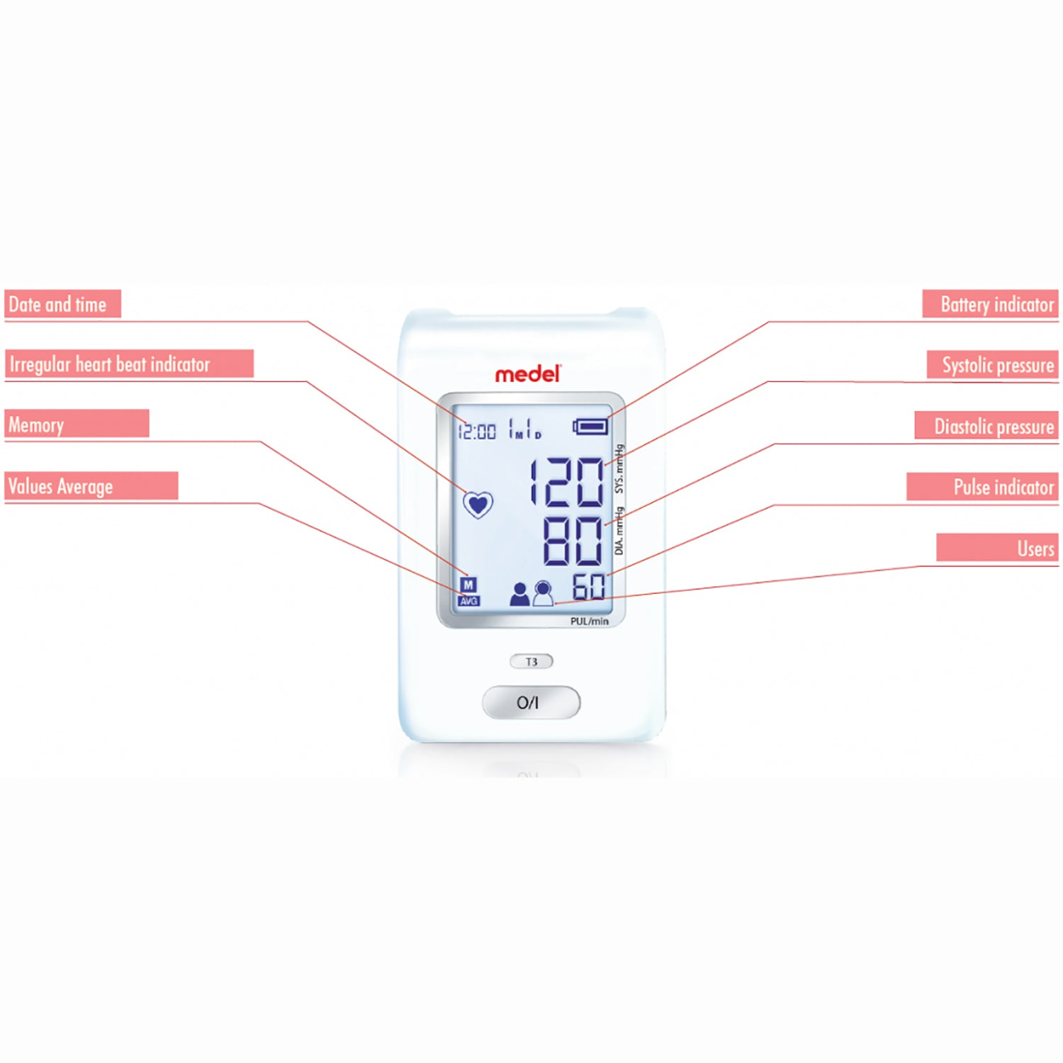 Medel Check Blood Pressure Monitor