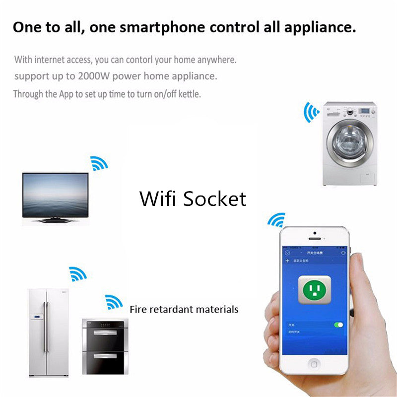 Wifi Smart Socket
