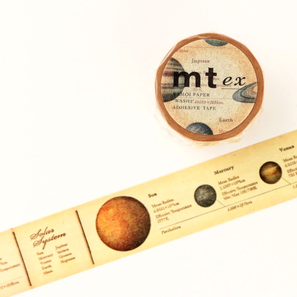 mt Washi Tape - Encyclopedia Planet MTEX1P35