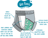 Inside of Wee Pants undies