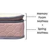 BONNELL SPRING WITH MEMORY FOAM MATTRESS