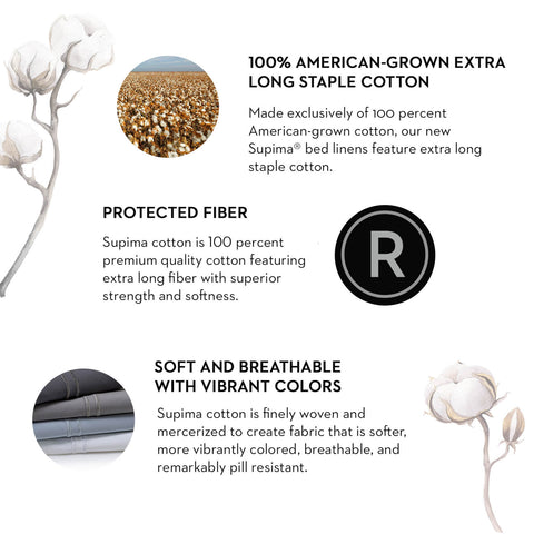 Supima® Cotton Sheet Details
