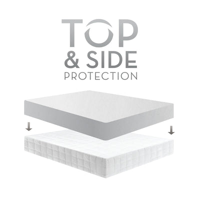 Element Mattress Twin SLEEP TITE FIVE 5IDED® Smooth Mattress Protector