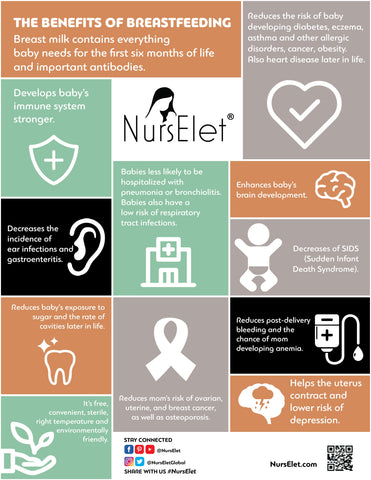 nurselet-breastfeeding-benefits-organic-nursing-milk-breast-milk