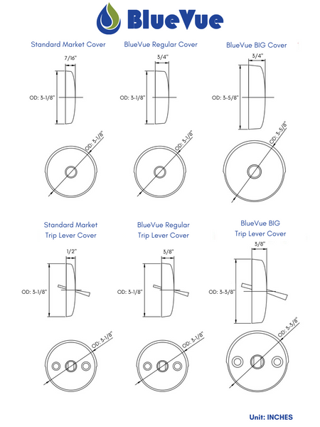 BIG Overflow Gasket, Overflow Cover, and Lift & Turn Drain Kit
