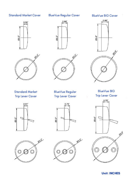 BlueVue 3-Tube Overflow Gasket Kit with Overflow Cover