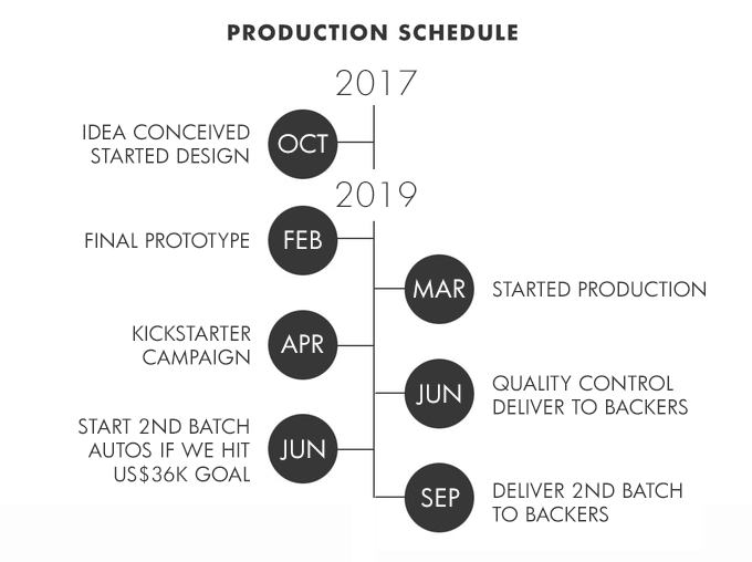 vario empire production schedule