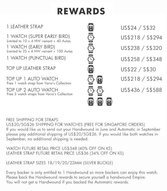vario empire rewards