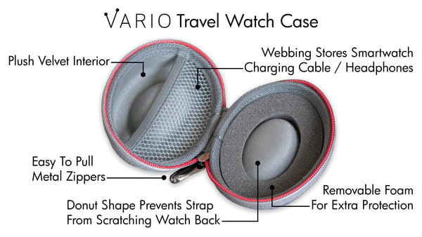 vario travel watch case benefits