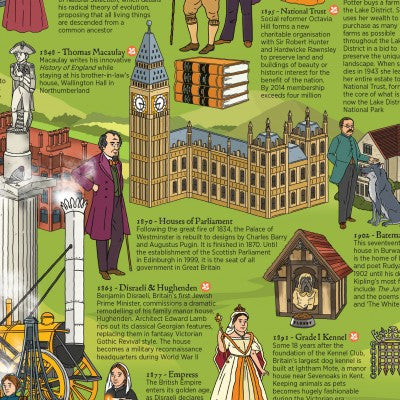 Wallbook Timeline of British History - What On Earth, houses of parliament detail
