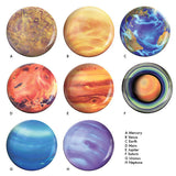 Planet Plates chart