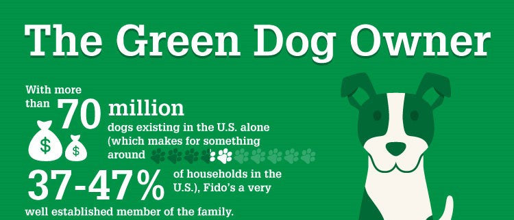 Go Green With Your Dog