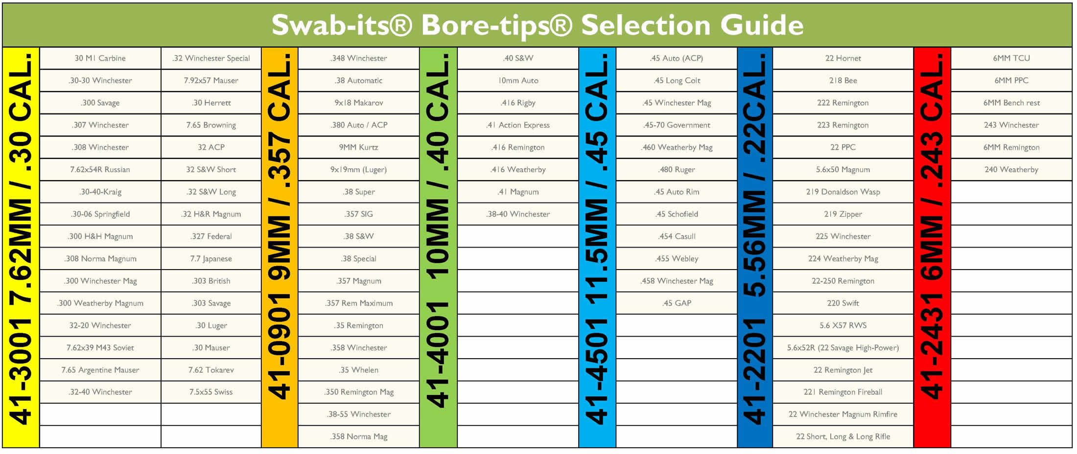 Swab its bore tips size chart right click on image to view larger size or to download sciox Images