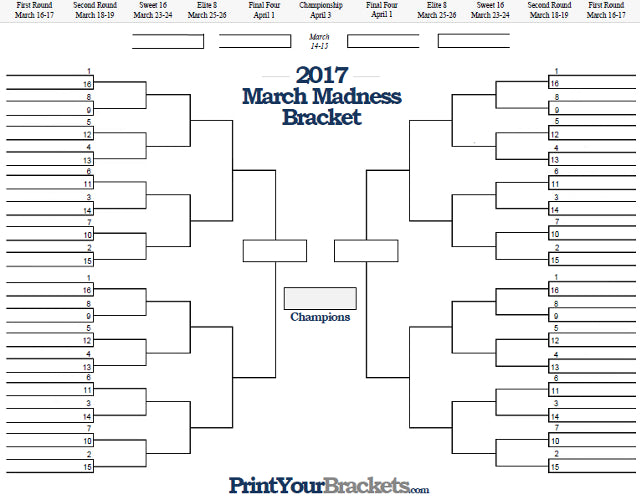 Bracketology: Which Type of Bracketologist Are You?