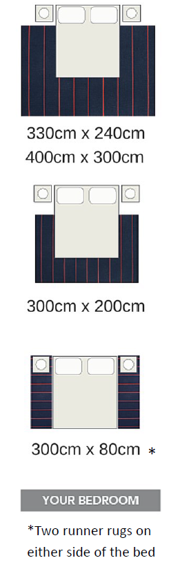 Bedroom rug sizing