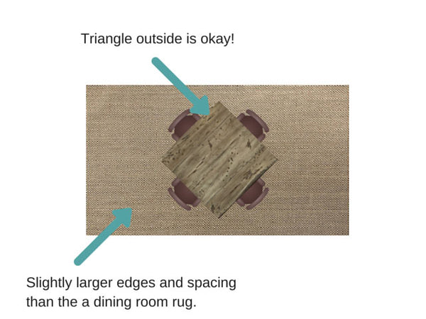 Large sized outdoor rug placement