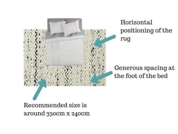 Queen Size Bed rug positioning