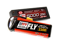 LiHv Battery Manuals