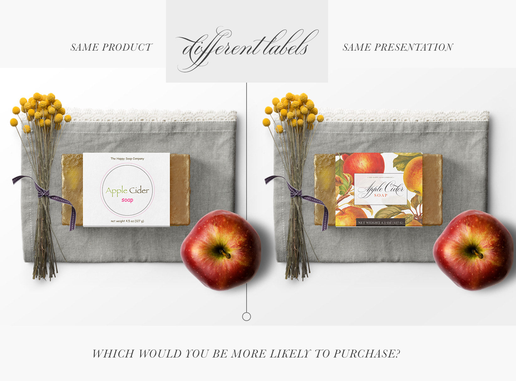 5 Steps To Design Your Own Product Labels – Avalon Rose Design