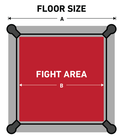 Boxing Ring Floor Size and Fight Area Illustration