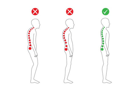What is the Proper Standing Posture