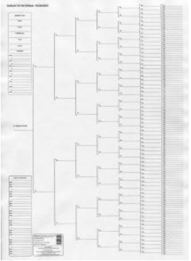 My Family History Ten-Generation Pedigree Chart