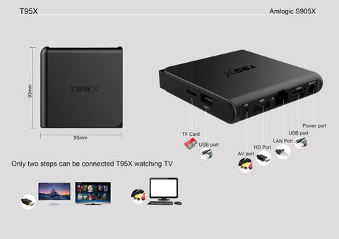 T95X Android TV Media Box and Free Mini keyboard (Quad Core)