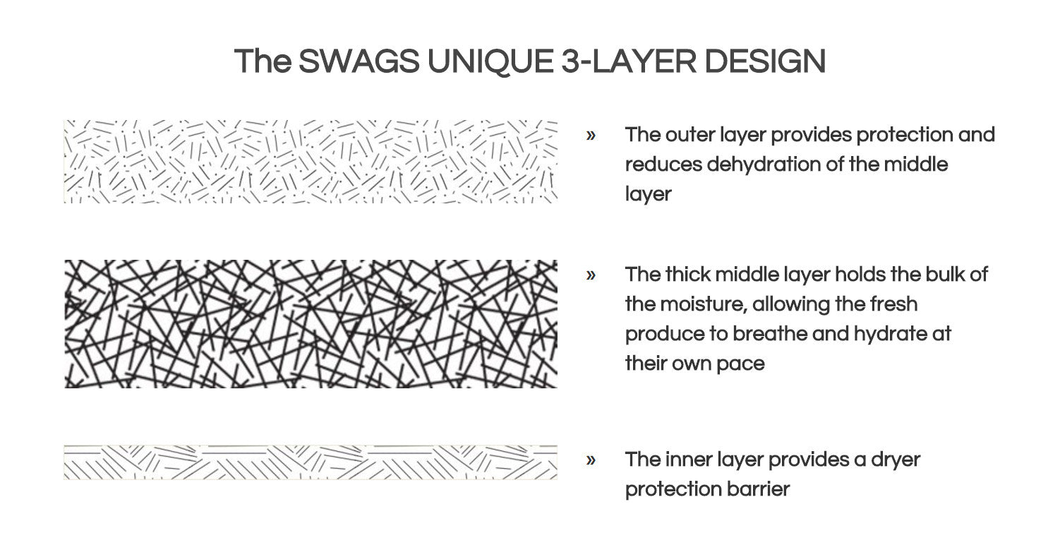 The Swag Reusable Produce Bag Design