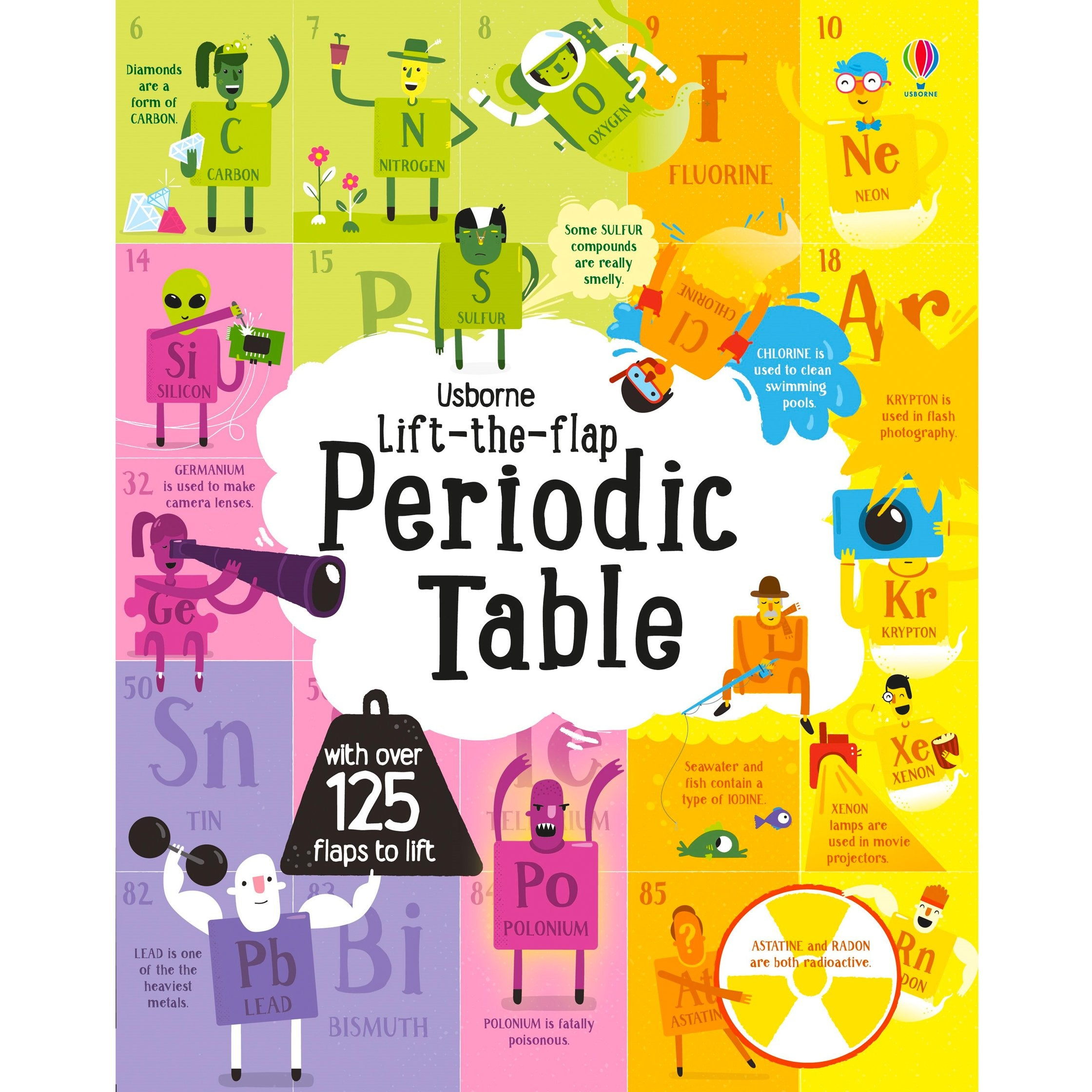 Lift the flap periodic table book little earth nest lift the flap periodic table book gamestrikefo Image collections