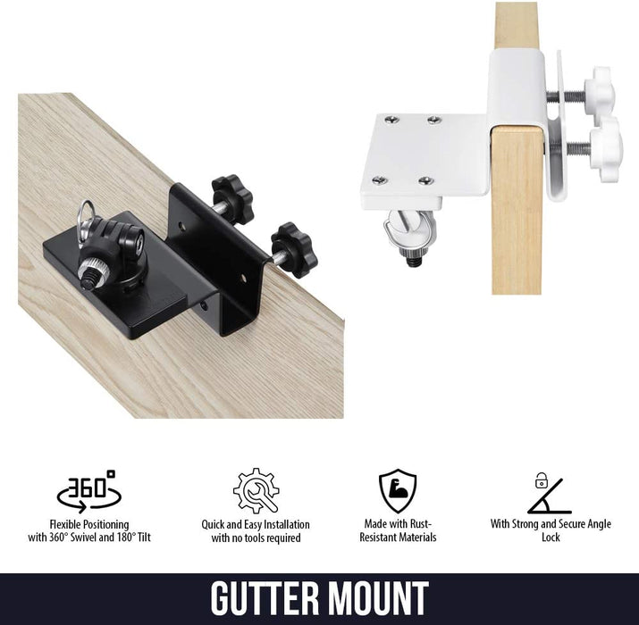 Ring Gutter Mount