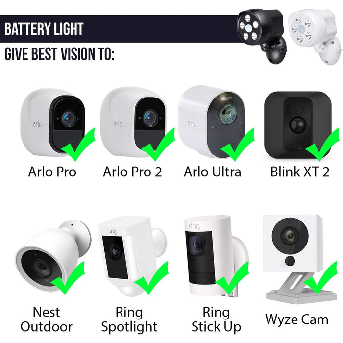 Outdoor Motion Battery Spotlight for Arlo, Ring, Nest, Blink & Wyze