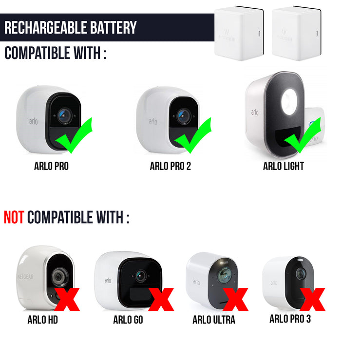 Wasserstein Rechargeable Battery Compatible with Arlo Pro & Arlo Pro 2