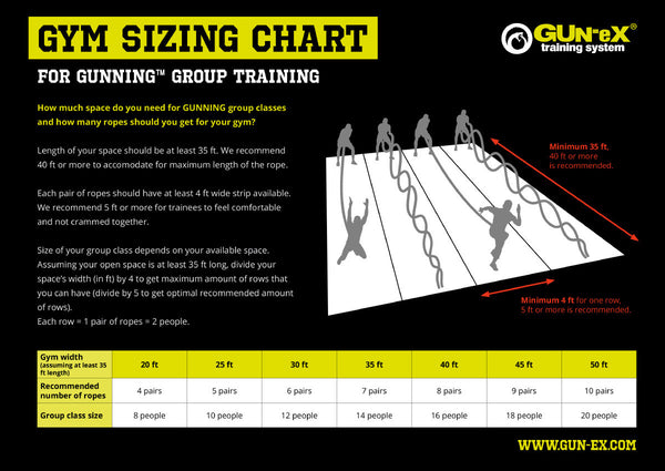 Gym Sizing Chart