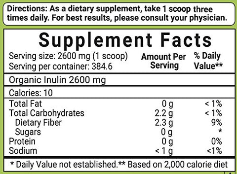 Supplement facts Inulin
