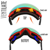 Snowboard Ski Goggles with Red Magnet UV Anti-Fog Spherical Lens