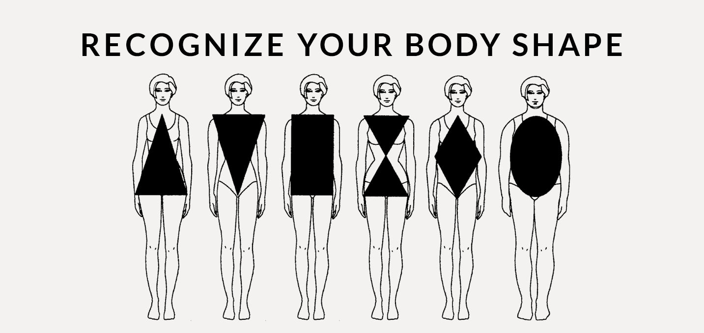 Recognize Your Body Shape