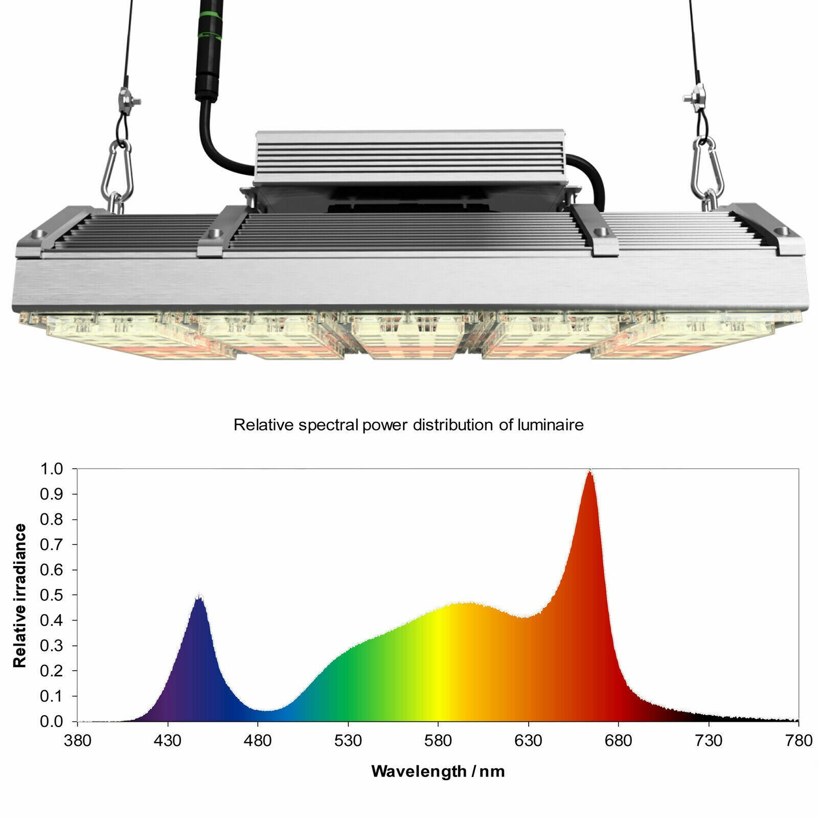 "TELOS 0010 ""PRO"" 300w LED Full Spectrum Grow Northern Hydroponic Grow Light Kit"