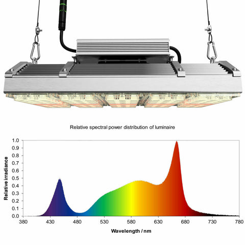 Telos 0010 300w CREE LED Full Spectrum Grow Northern Hydroponic Grow Light Kit